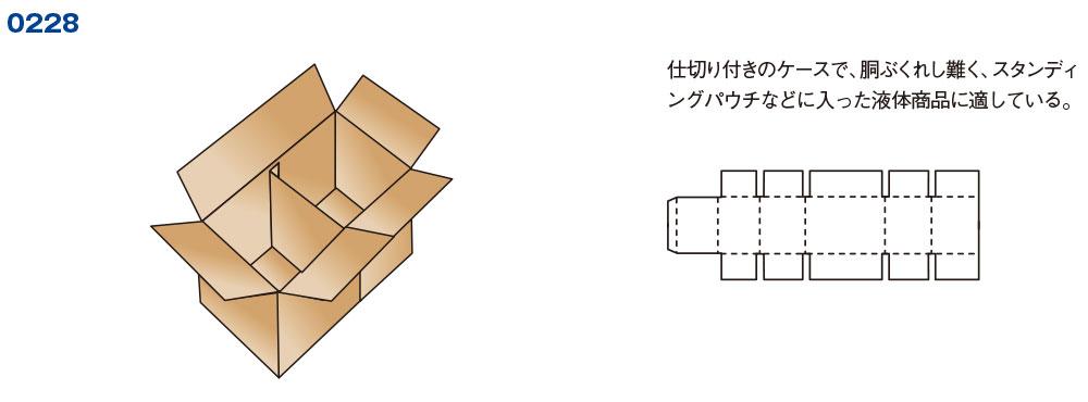 三和紙器 ダンボール製品 トータルパッケージ